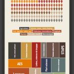infogram